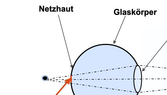 Grundtauchschein – Physik II